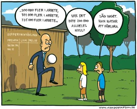 Fredrik-Siffertrixaren-Reinfeldt